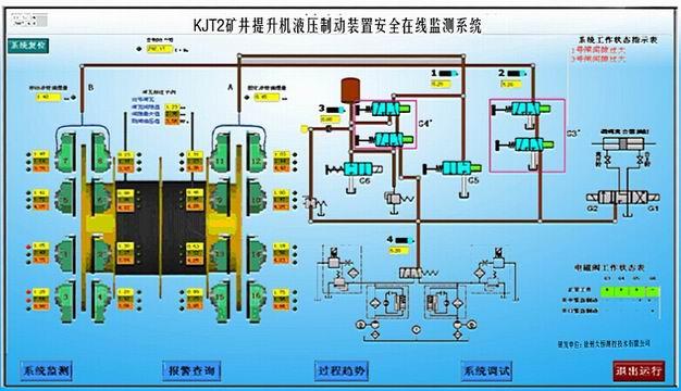kjt2矿井提升机液压制动装置安全在线监测系统